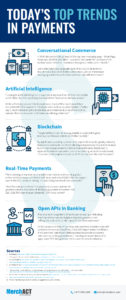 2017 Payment Trends infographic