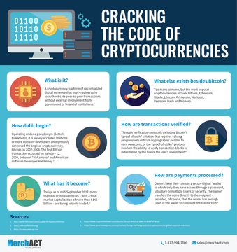 [INFOGRAPHIC] Cracking the Code of Cryptocurrencies