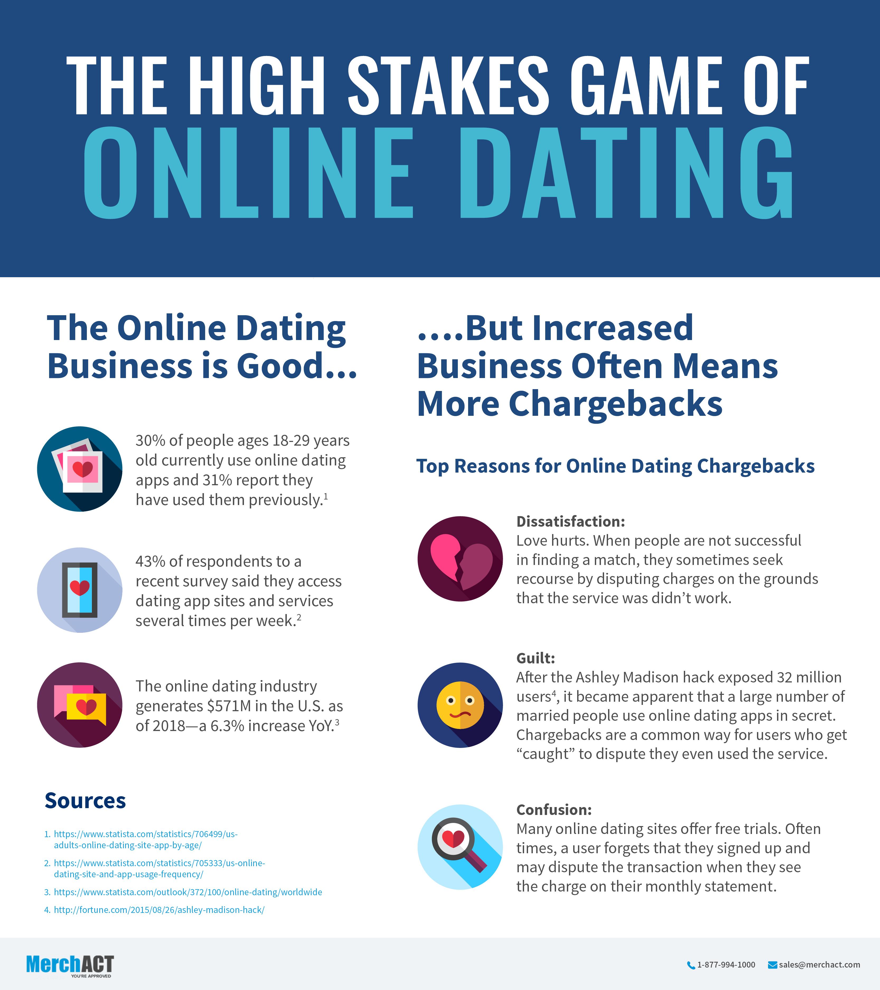Mandideep nagar palika tinder dating site